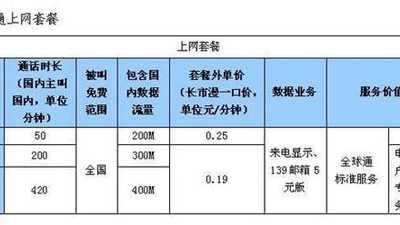 3g國內可視電話 三大運營商對戰3G時代